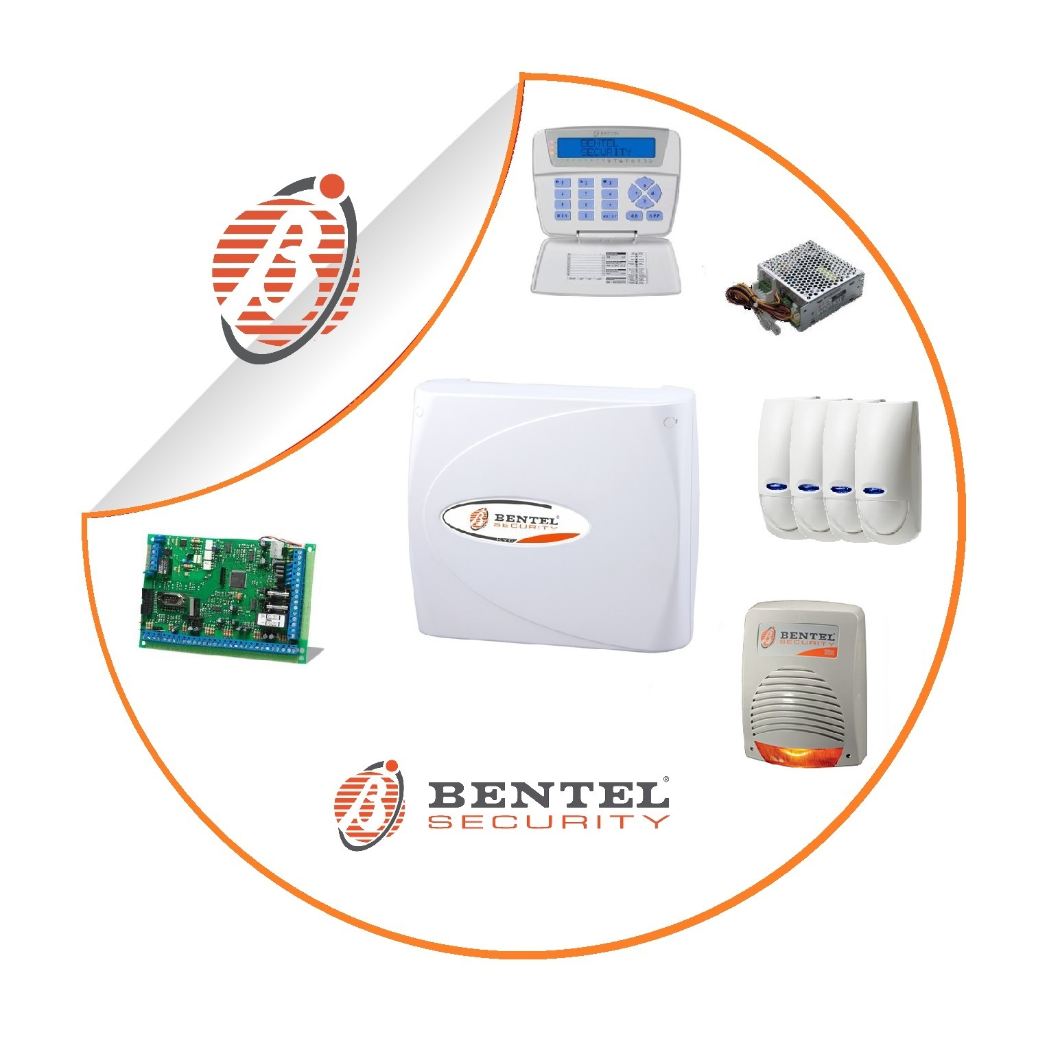 Kit centrale kyo32 bentel security pnp antifurti for Bentel call pi